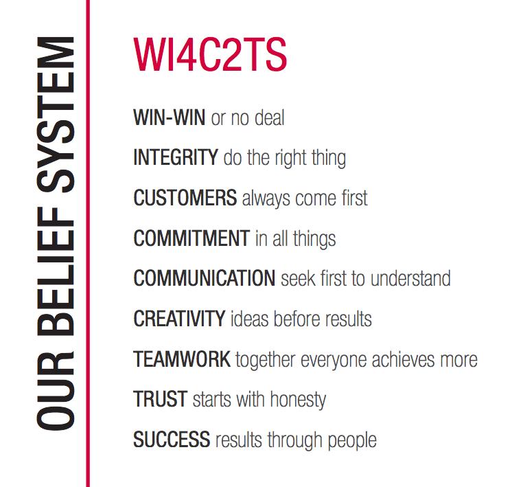 wi4c2t